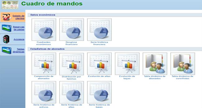Cuadro de Mandos_0